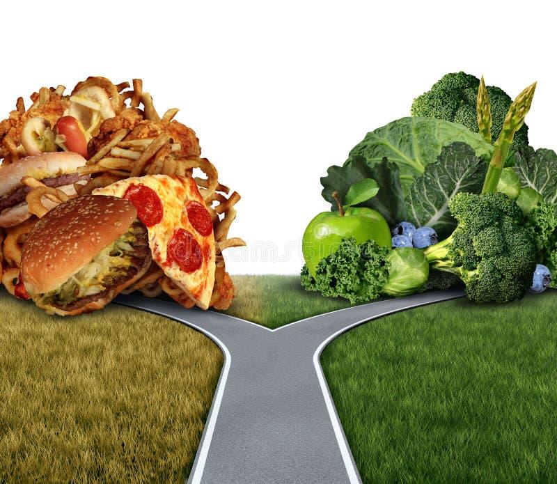 Дилемма диеты иллюстрация штока