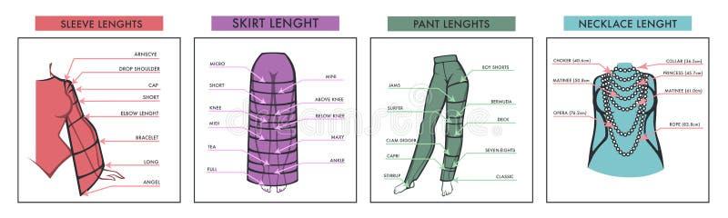Длина одежд женщины с именами конструирует для белошвеек иллюстрация вектора