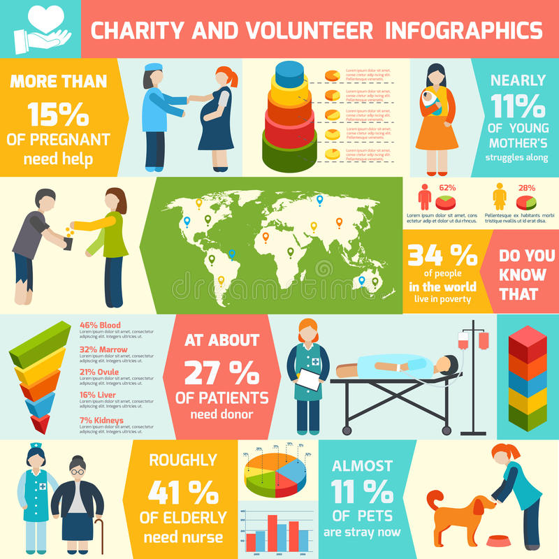 Добровольный infographic комплект иллюстрация штока