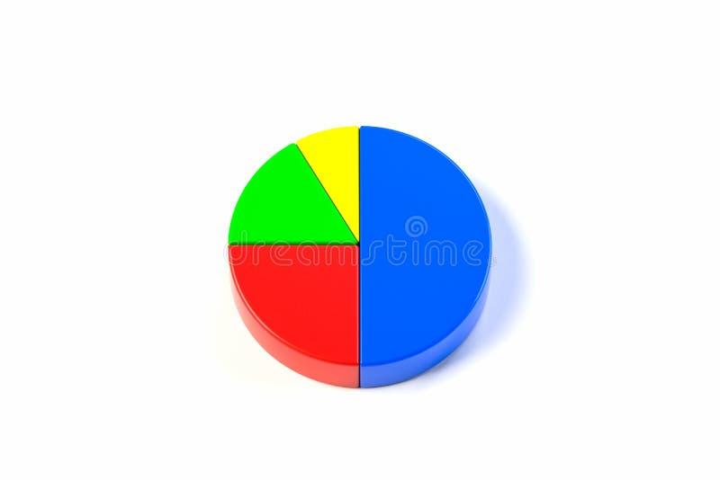 Долевая диограмма иллюстрация вектора