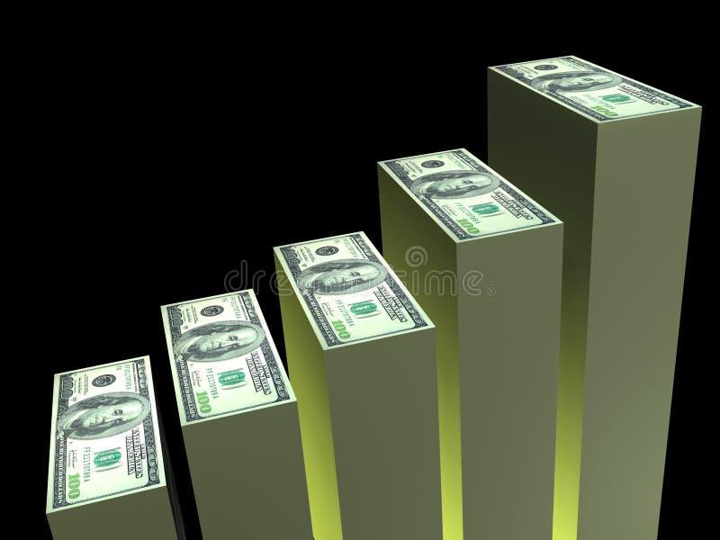 доллар диаграммы в виде вертикальных полос иллюстрация штока