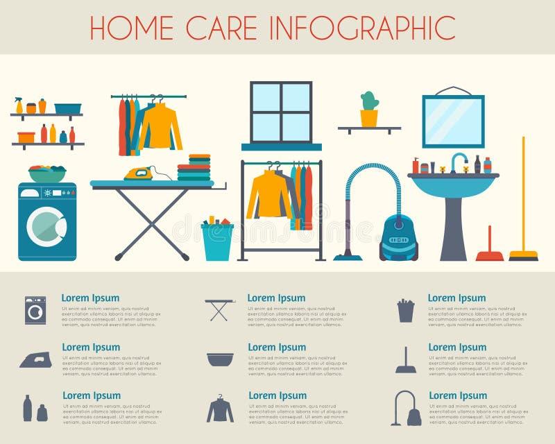 Домашний уход и домоустройство infographic бесплатная иллюстрация
