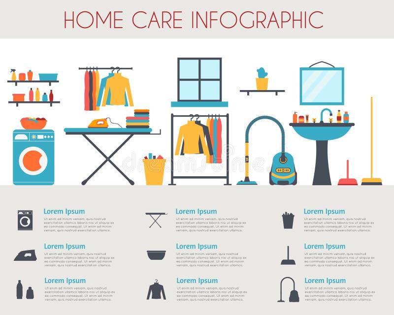 Домашний уход и домоустройство infographic иллюстрация вектора