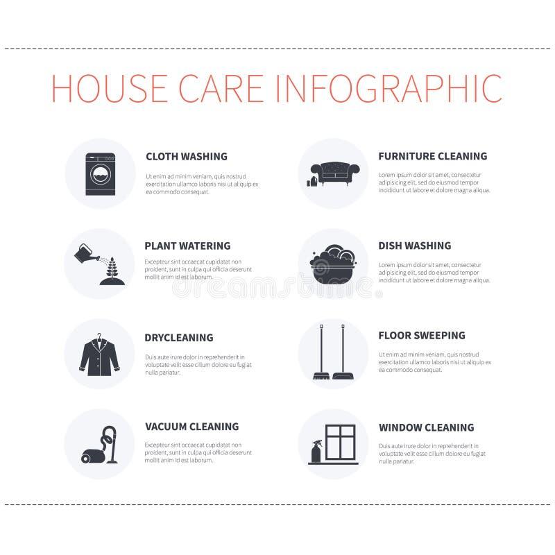 Домоустройство Infographic иллюстрация штока