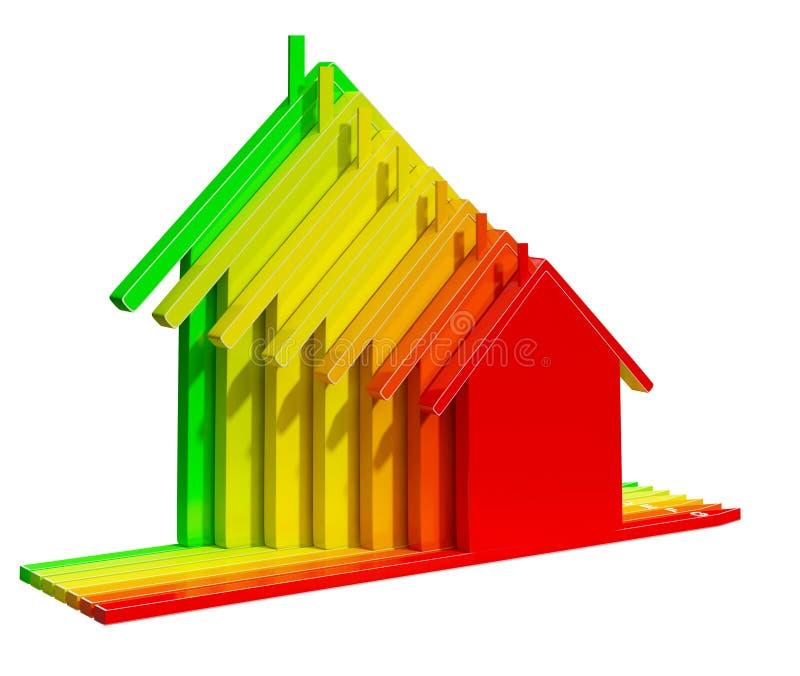 Дом оценки энергии показывает иллюстрацию эффективности 3d бесплатная иллюстрация