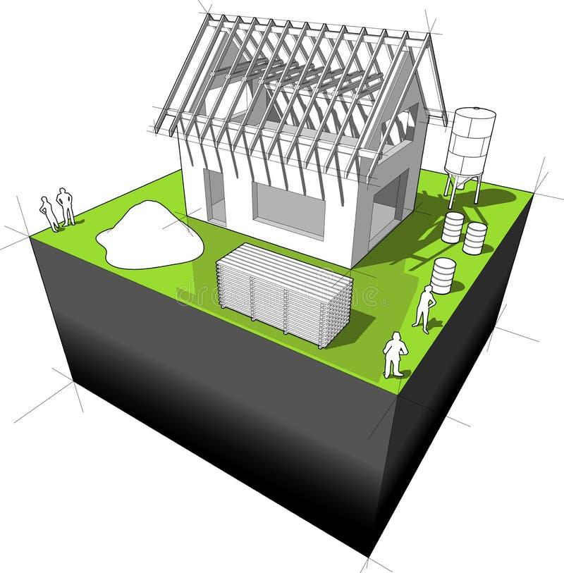 Дом под конструкцией с диаграммой рамок крыши иллюстрация штока