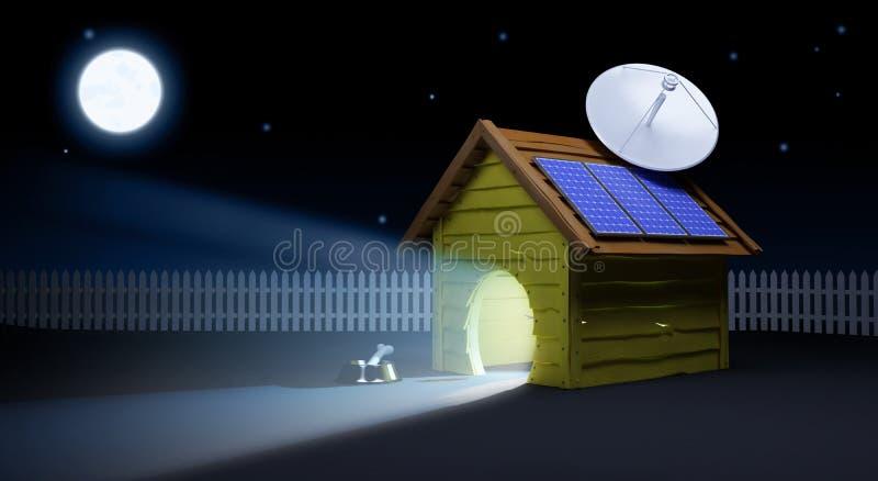 дом собаки иллюстрация вектора