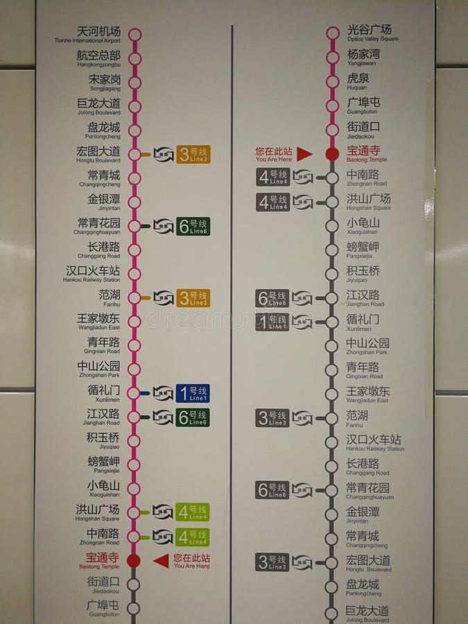 Дорожная карта метро стоковые фотографии rf