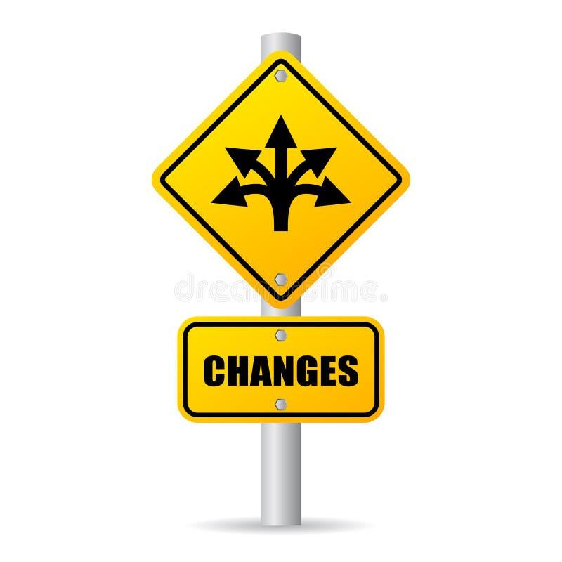 Дорожный знак вектора изменений вперед бесплатная иллюстрация