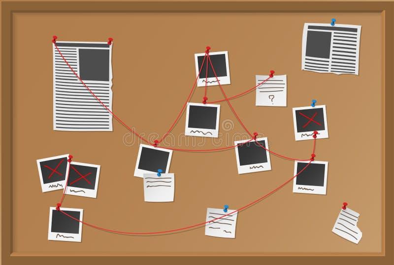 Доска исследования с прикалыванными фото, газетами и примечаниями План полисменов для разрешает злодеяние Сыщицкий вектор карты иллюстрация вектора
