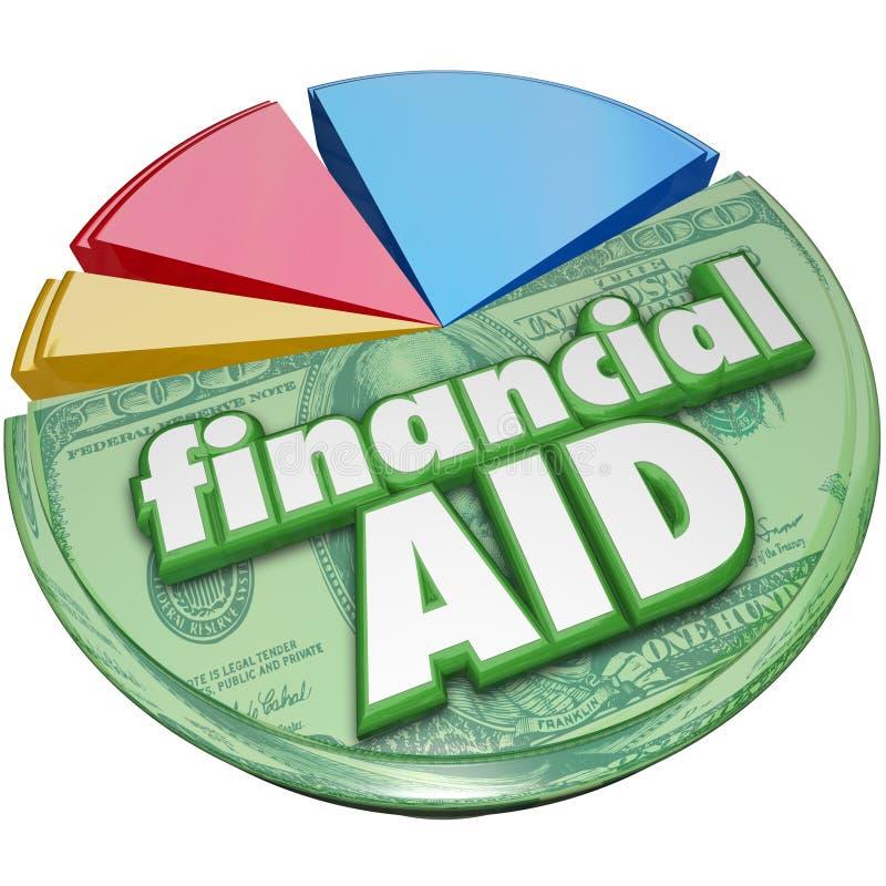 Долевая диограмма помощи помощи поддержки денег финансовой помощи иллюстрация штока