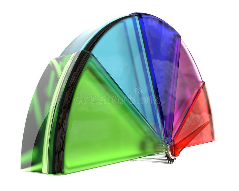 Долевая диограмма сделанная из просвечивающего покрашенного стекла бесплатная иллюстрация