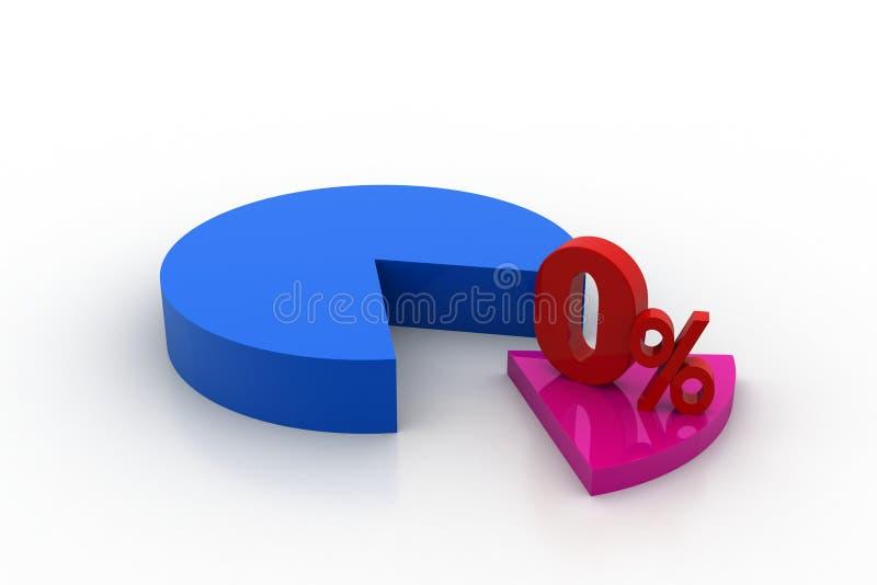 Долевая диограмма с знаком процента иллюстрация вектора