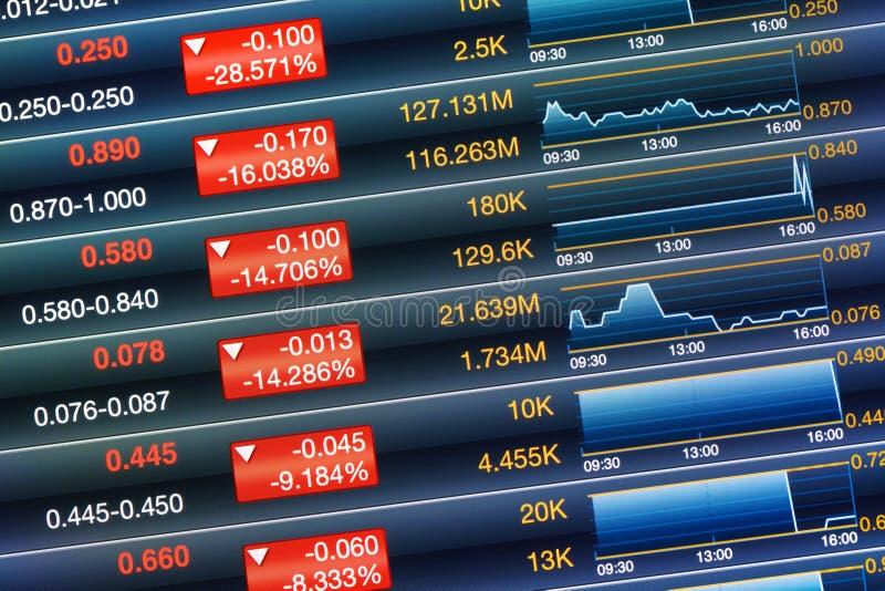 Драматически падать фондовой биржи стоковое изображение