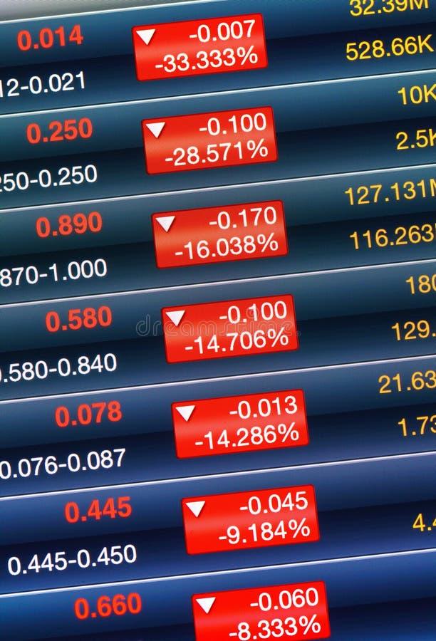 Драматически падать фондовой биржи стоковое фото