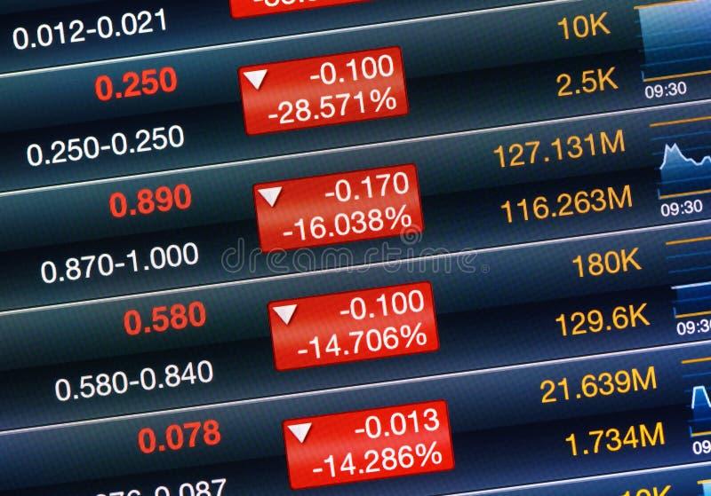 Драматически падать фондовой биржи стоковые фотографии rf