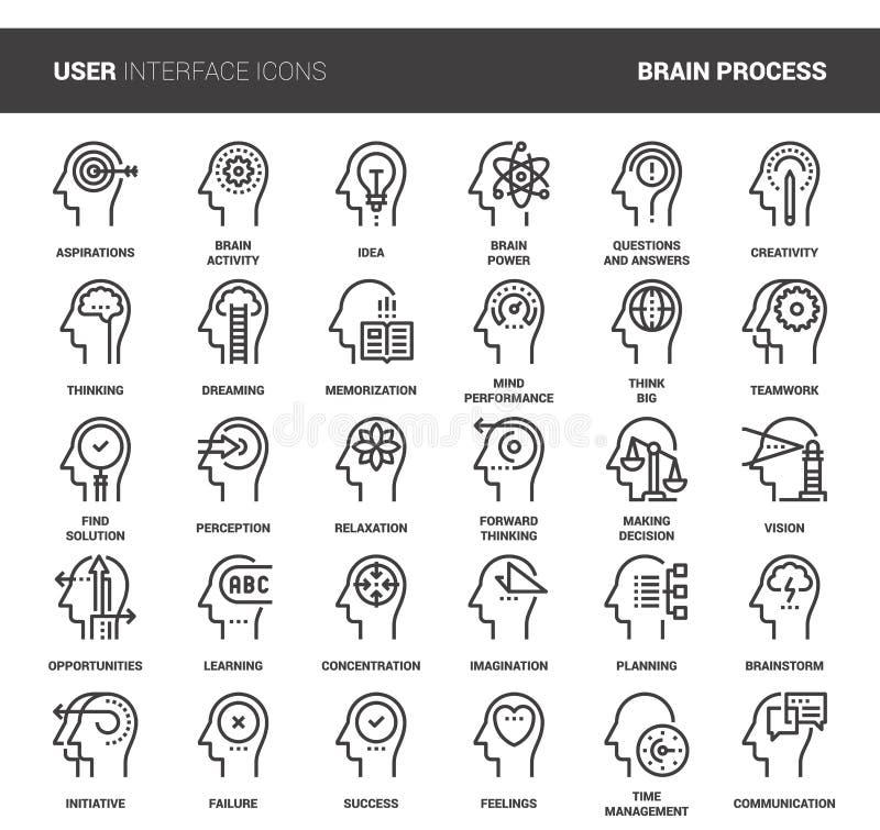 Думать и процесс мозга бесплатная иллюстрация