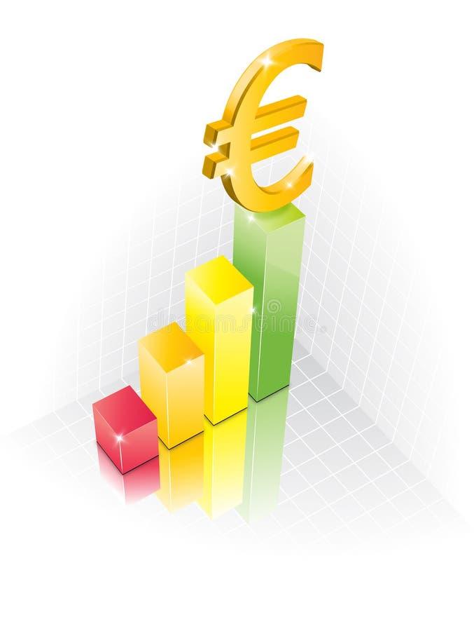 евро диаграммы 3d иллюстрация штока
