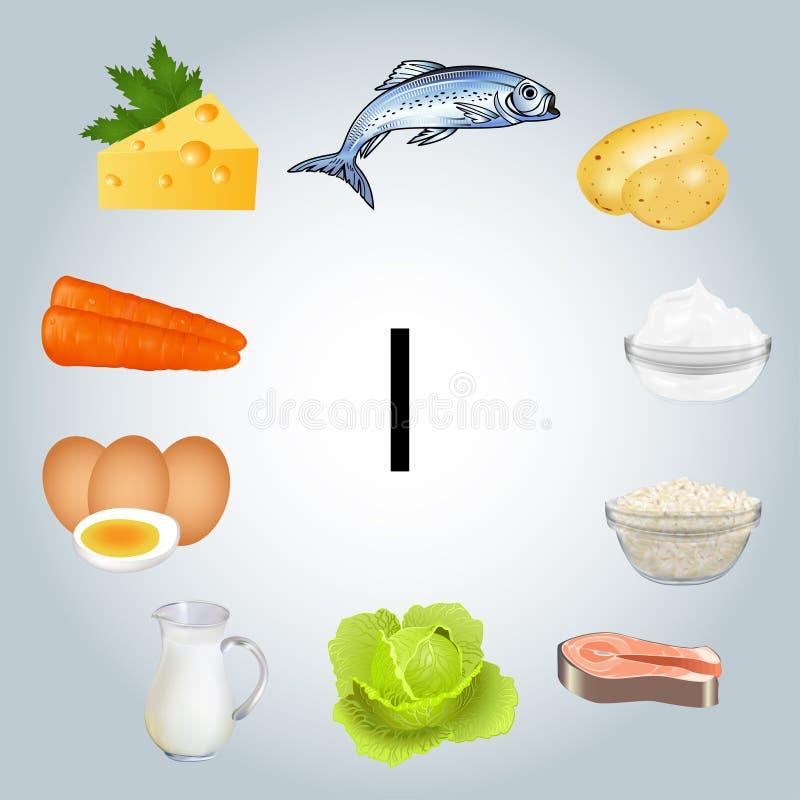 еда богатая в йоде еда здоровая бесплатная иллюстрация