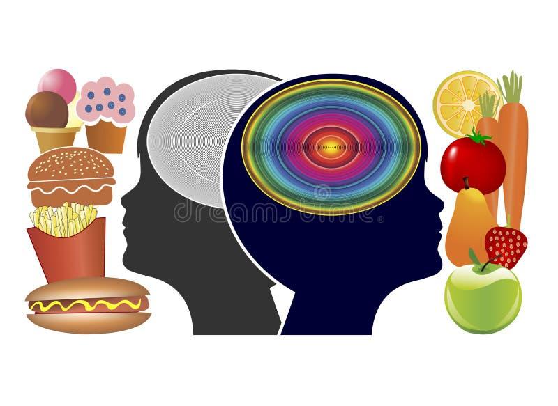 Еда влияет на мозг детей иллюстрация штока