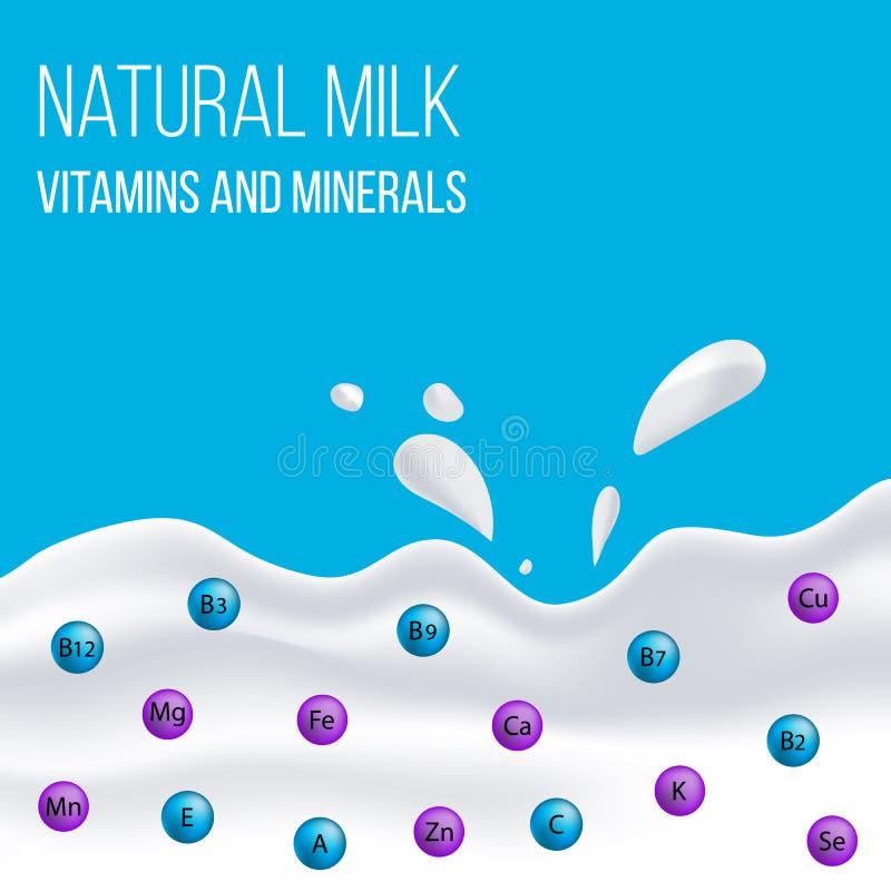 Естественные молокозавод и молочный продукт Иллюстрация вектора с падает и брызгает иллюстрация штока