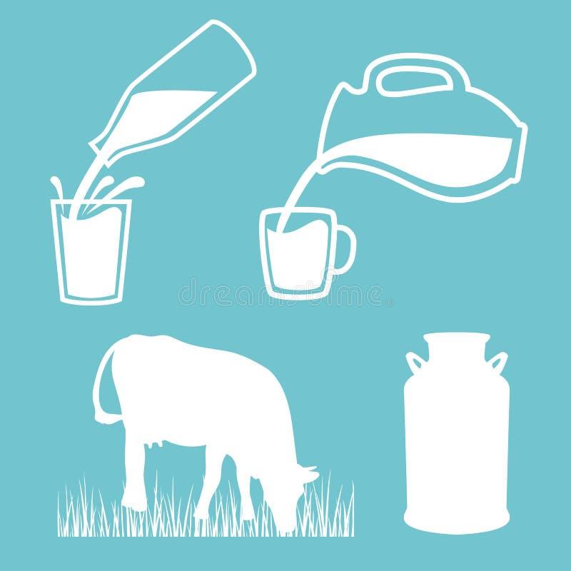Естественные символ или логотип молока Корова, чонсервная банка молока, молоко лить от бутылки в чашке Идея концепции для дела бесплатная иллюстрация