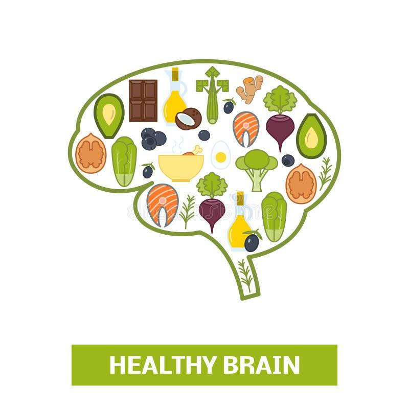Еда в форме человеческого мозга бесплатная иллюстрация
