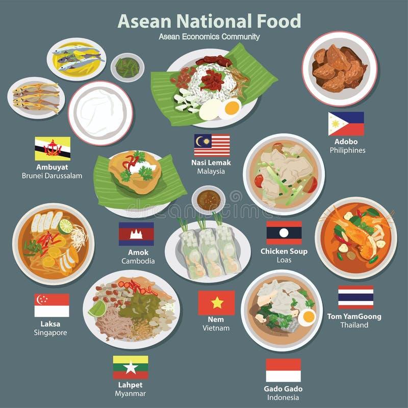 Еда общины экономики АСЕАН (AEC) иллюстрация штока