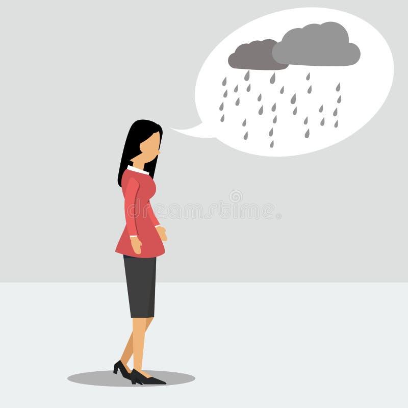 Женщина в депрессии с ненастные мысли бесплатная иллюстрация