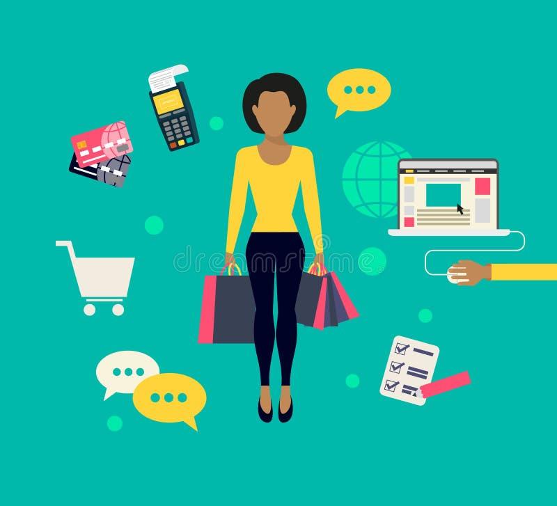 Женщина делая ходить по магазинам онлайн иллюстрация вектора