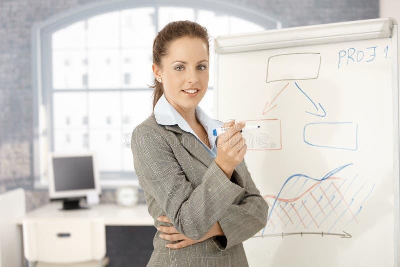 женщина над представлять стоящих детенышей whiteboard стоковое изображение rf