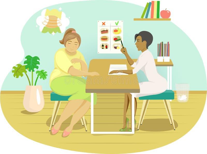 Женщина на консультации с доктором диетврача Женщина на диете r иллюстрация штока