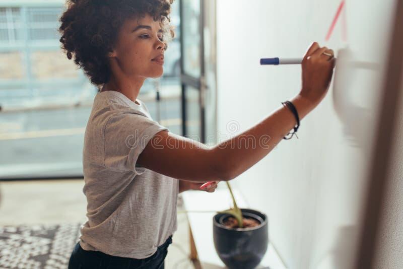 Женщина писать ее идеи на белой доске стоковое изображение rf