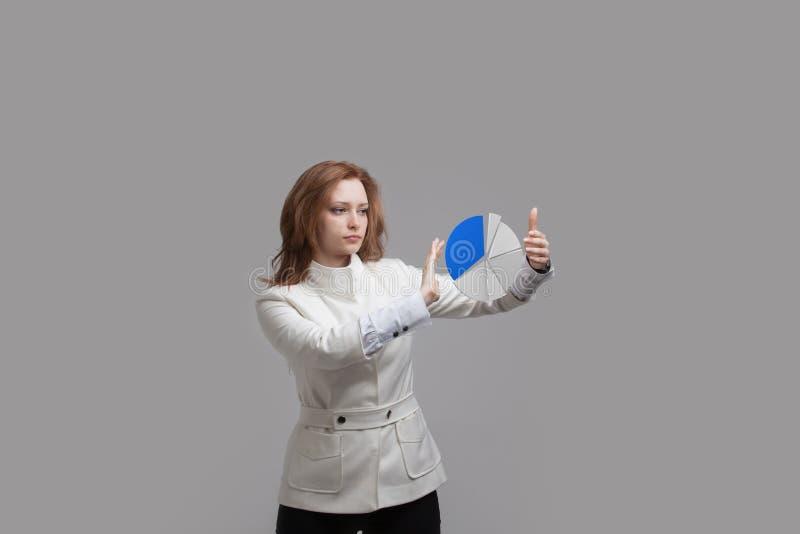 Женщина показывает долевую диограмму, круговую диаграмму Концепция аналитика дела стоковое изображение