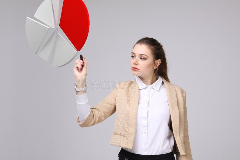 Женщина показывает долевую диограмму, круговую диаграмму Концепция аналитика дела стоковое изображение rf