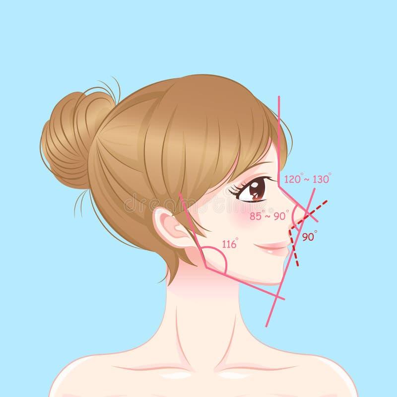 Женщина с совершенными пропорциями стороны бесплатная иллюстрация