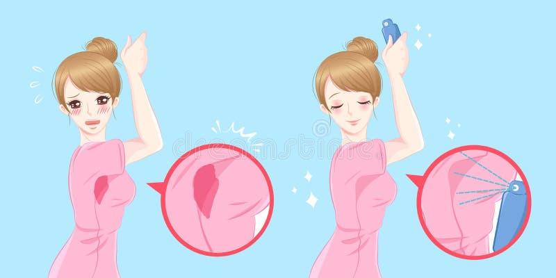Женщины с запахом тела иллюстрация вектора