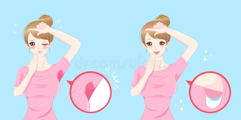Женщины с проблемой подмышки иллюстрация вектора