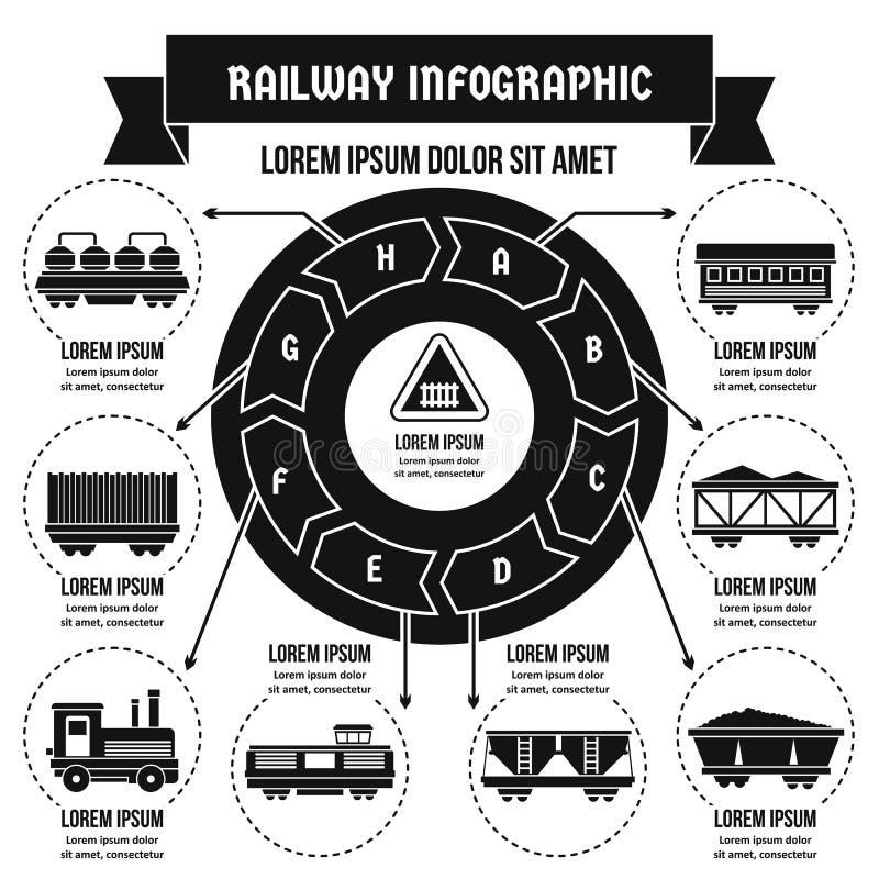 Железнодорожная infographic концепция, простой стиль иллюстрация штока