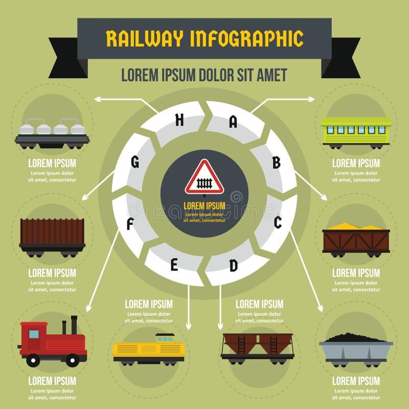 Железнодорожная infographic концепция, плоский стиль иллюстрация вектора