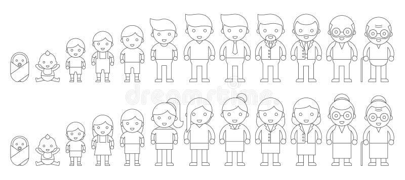 Жизненный цикл человеческой жизни мужского и женского от newborn, дети, teena иллюстрация штока