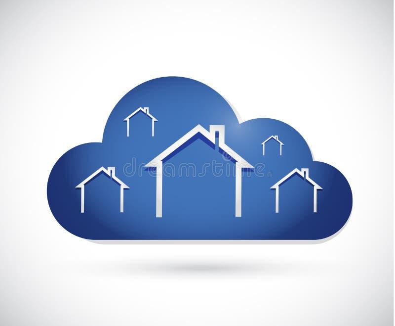 жилая иллюстрация концепции облака стоковые изображения rf