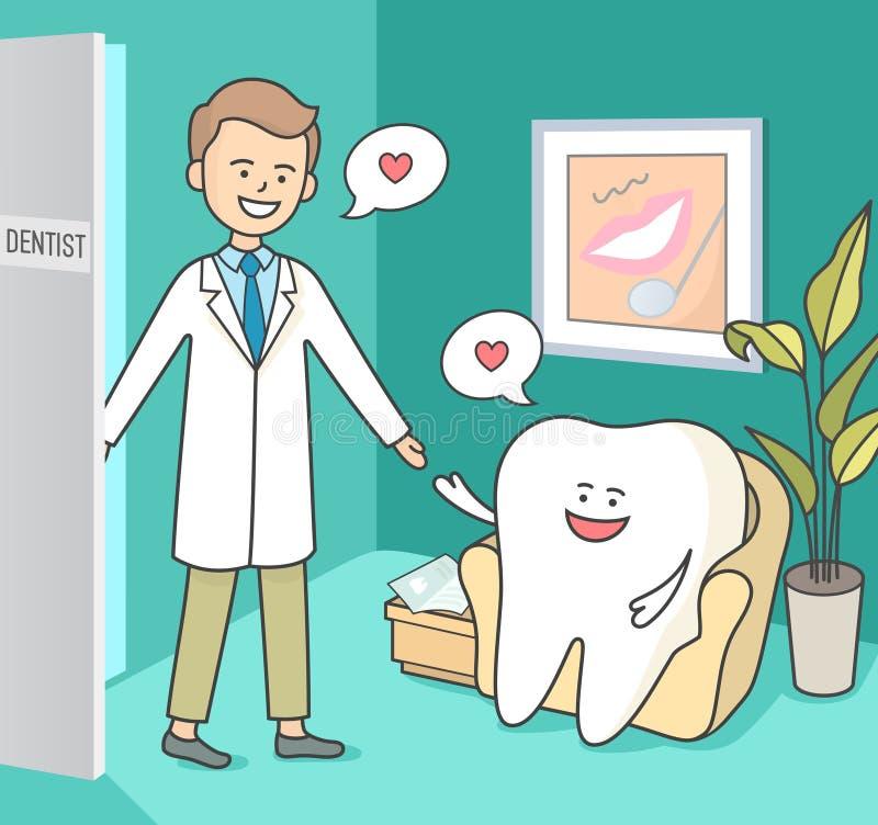 Зал ожидания дантиста Зуб и дантист в приеме Терпеливый ждущ встречу Пациент доктора приглашая бесплатная иллюстрация