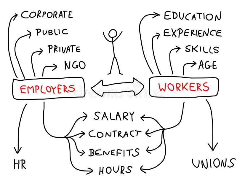 занятость бесплатная иллюстрация