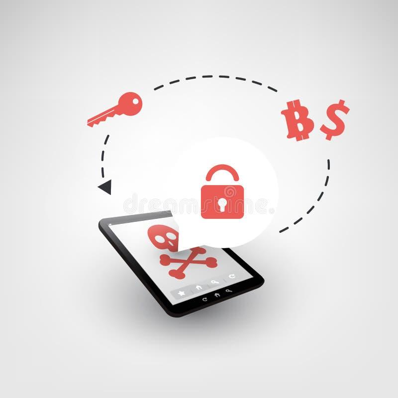 Запертый прибор, потерянные файлы, нападение Ransomware - инфекция вируса, Malware, очковтирательство, спам, Phishing, афера элек иллюстрация штока