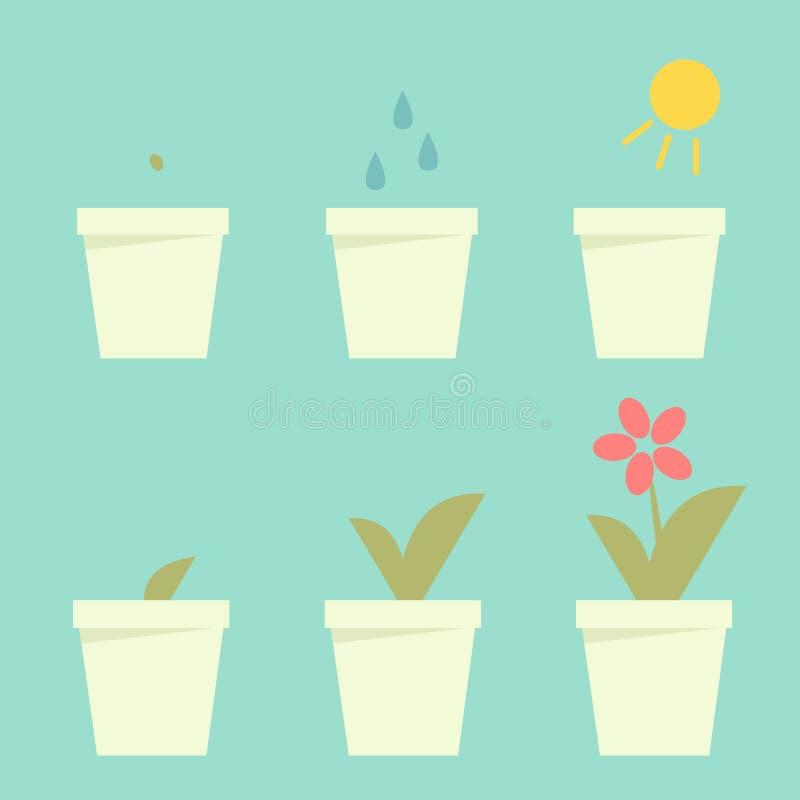 Засаживать график данным по цветка бесплатная иллюстрация