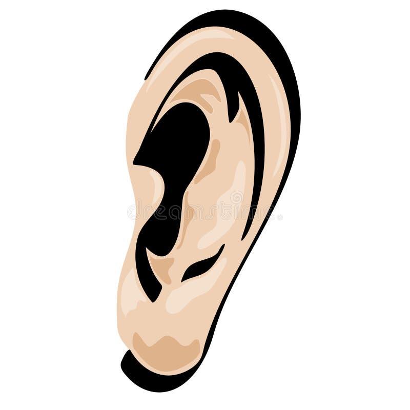 Затеняемый шарж вектора уха стоковая фотография rf