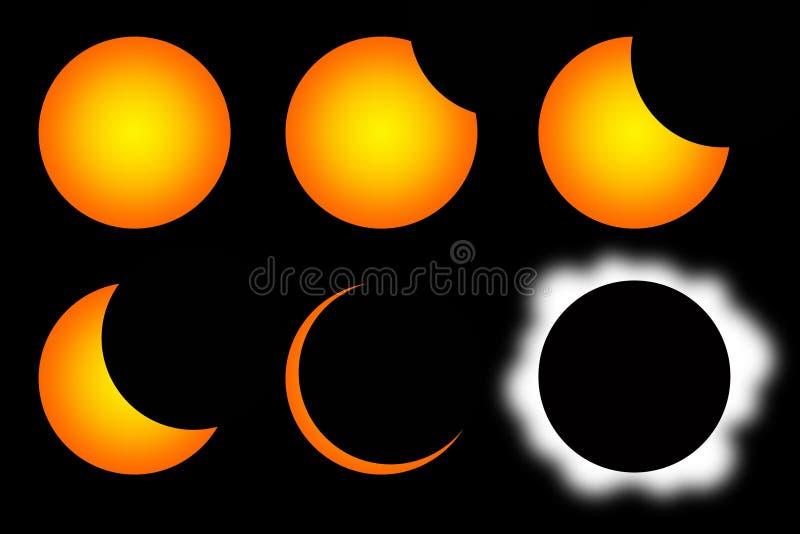 затмение солнечное иллюстрация штока