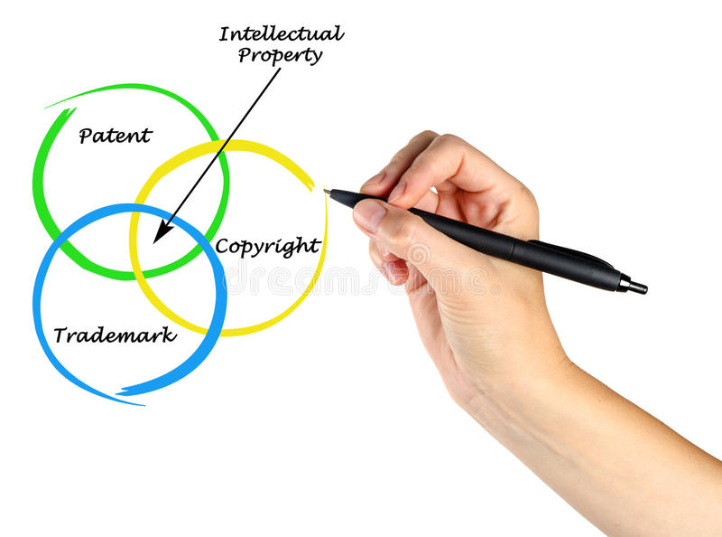 Защита интеллектуальной собственности стоковое изображение rf