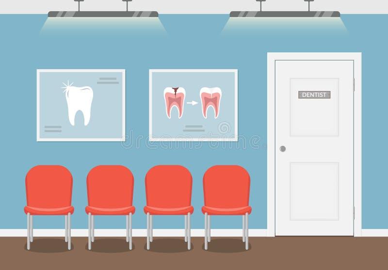 Зал ожидания для пациентов в зубоврачебном офисе Внутреннее зубоврачевание здания Иллюстрация вектора в плоском стиле иллюстрация вектора